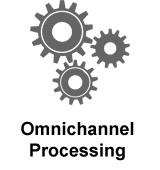 Omnichannel Processing